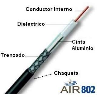 Cable Coaxial LMR195 Air802 CA195 Negro Unifilar